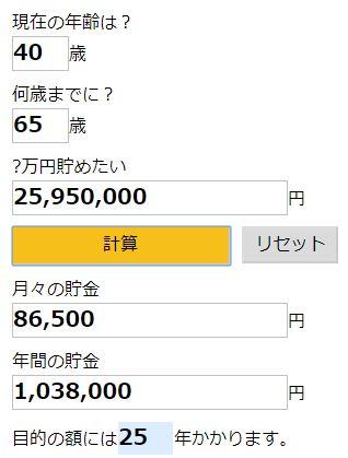 老後の資金2895万円