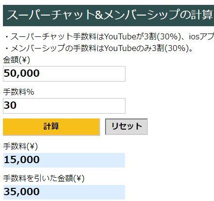 YouTube収入の計算